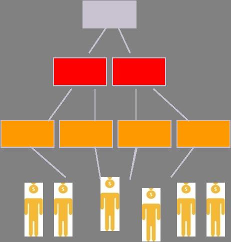 Aligning metod bild
